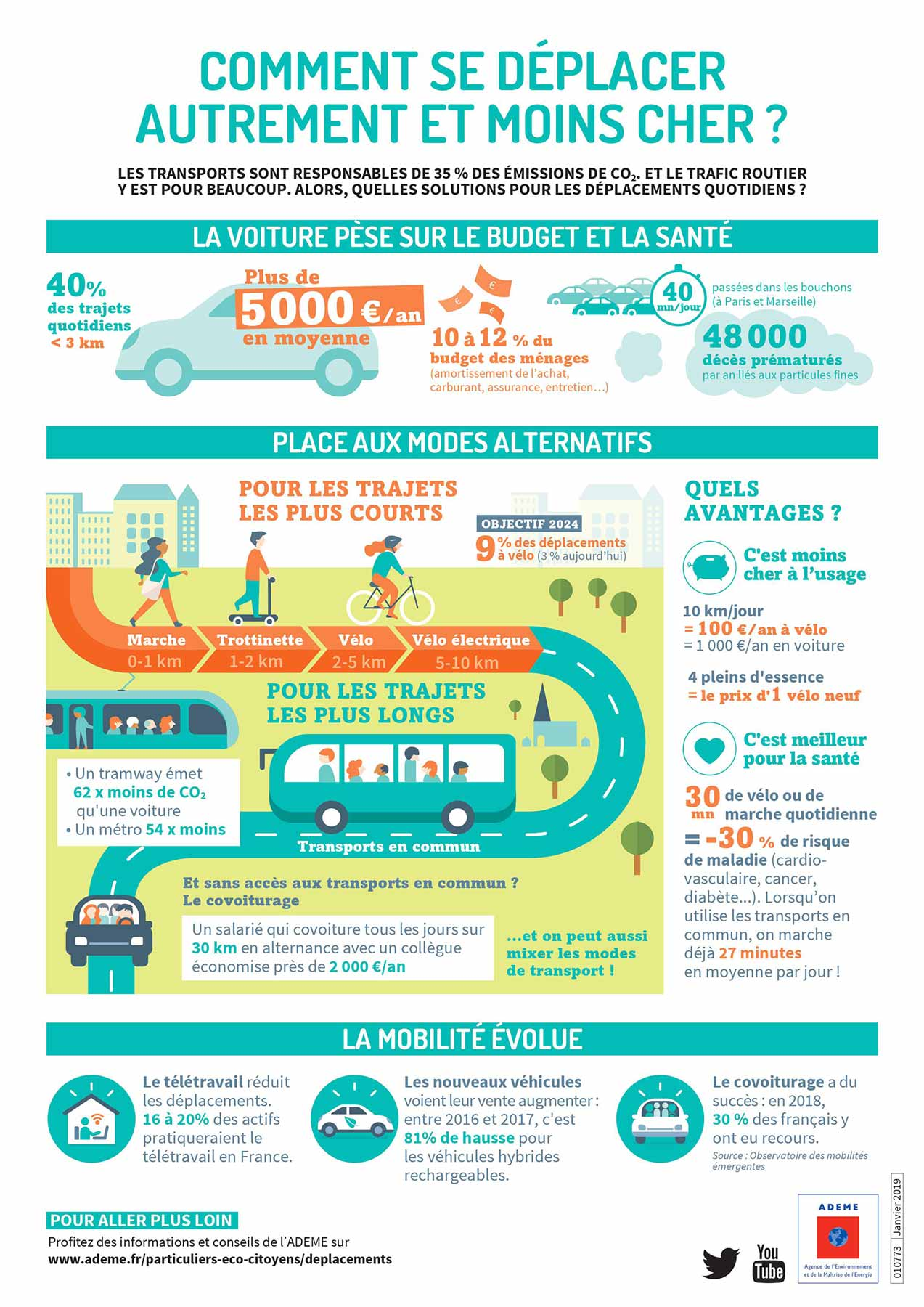 infographie-exemple-corse