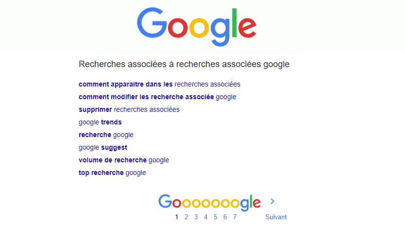 Comment sont générées les recherches associées de Google?